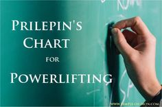 Prilepin for Powerlifting