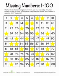 Fill in the missing numbers on this hundreds chart, a great way for kids to review their counting skills.