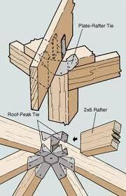 Resultado de imagen de square pergola designs pitched roof