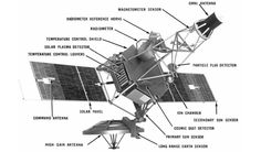 Mariner 1/2.