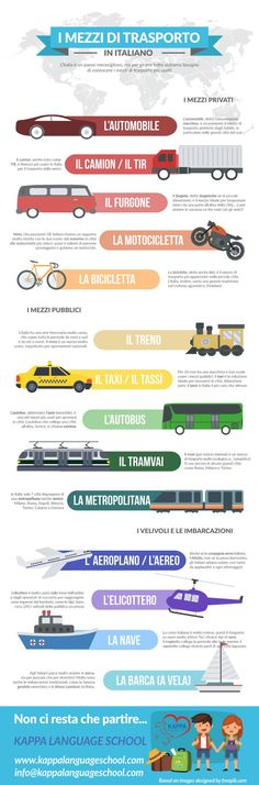 Learn Italian Words: i mezzi di trasporto #elearning
