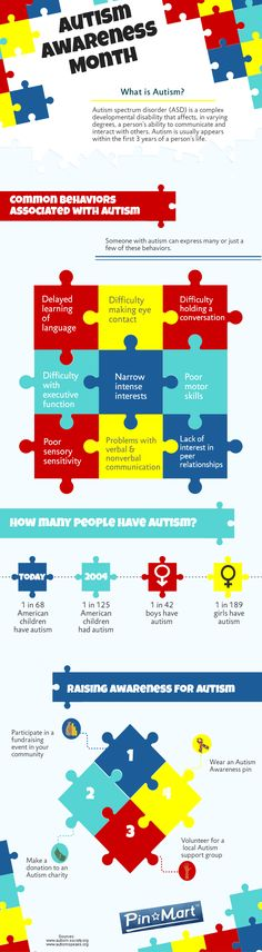 Autism Awareness Month #News