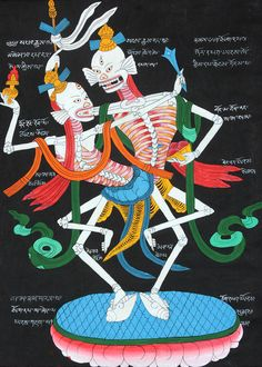 """ Citipati: The Lords of the Cemetery. Tibetan thangka, via Exotic India "" Mahayana Buddhism, Dance Of Death, Thangka Painting, Spiritual Symbols, Tibetan Art, Ethnic Patterns, Cecile, Graphic Design Posters, Memento Mori"