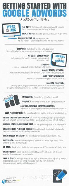 Before you can start designing ads and bidding for placements, you have to understand the terminology behind PPC and Google AdWords. This infographic will help you learn or brush up on some commonly used terms! http://blog.mainstreethost.com/getting-started-adwords-glossary-terms