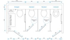 1000+ images about Standards and Dimensions on Pinterest ...