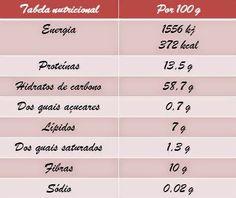 Io Healthy Kitchen : Papas de aveia voltam ao pequeno-almoço português ...