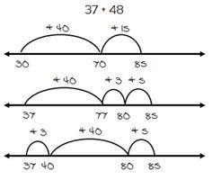 Math Coach's Corner: Open Number Line Addition