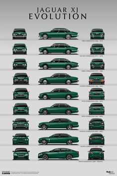 Cars Discover 7 cars that never die: the design evolution of the longest surviving models - Auto Design Ideen - Auto Auto Design Model Auto Jaguar Type E Evolution Jaguar Daimler Jaguar Land Rover Car Posters Best Classic Cars Jdm Cars Carros Suv, Model Auto, Evolution, Jaguar Daimler, Xjr, Jaguar Land Rover, Best Classic Cars, Car Posters, Jdm Cars