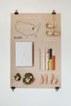 Food waste in America. (Reduce Food Waste)