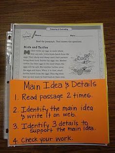 stations main idea . . . will still work for high school