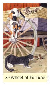 Wheel of Fortune card from the Cat's Eye Tarot Images copyright © 2001-2012 Debra M. Givin