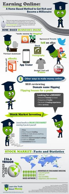 Earn Money Online: A Home-Based Method to Get Rich [Infographic]