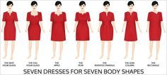 Find the right dress shape for your body type.   41 Insanely Helpful Style Charts Every Woman Needs Right Now