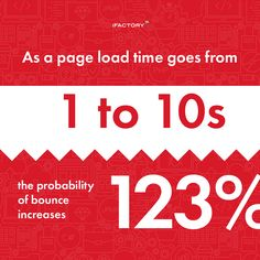As a page load time goes from 1 to the probability bounce increase to Need For Speed, Read More, Things That Bounce, Web Design, Website, Feelings, Life, Design Web, Site Design