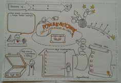 Zdjęcie użytkownika Sylwia Oszczyk. Note Taking, Kids Education, Bullet Journal, Notes, Teaching, School, Gw, Therapy, Literatura