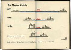 America & Britain: The Ocean Shrinks | Florence & Smellie (1946)
