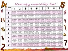Purpose In Numerology Life Path Number Seven   Gifts Lessons