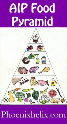 Dr Feil Pyramide