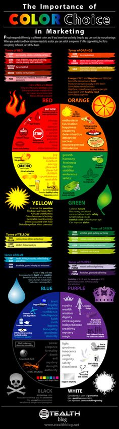 What different colors mean when using them in marketing and advertising to influence consumers.