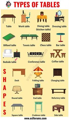 Types of tables! This page provides a list of different names of tables in English with pictures and example sentences to help you broaden you vocabulary. English Verbs, English Phrases, Learn English Words, English Grammar, Learning English For Kids, English Language Learning, Teaching English, English Tips, English Study