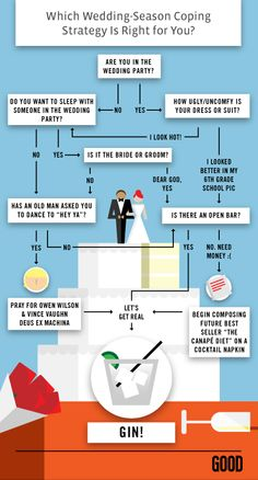 A little help for the perpetual wedding guest: the ultimate wedding survival guide!