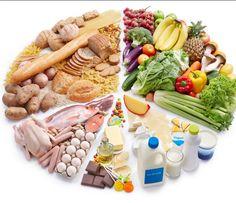 Weeenas a tooooodo el mundooooo!!! Esta semana me apetece hablaros de si llevamos una alimentación saludable, y os voy a contar mi caso… Tal y como os conté en mi presentación del blog, os di…