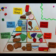 Velcro food pyramid to celebrate heart healthy month. Students remove foods and then Velcro them back to their  correct category!