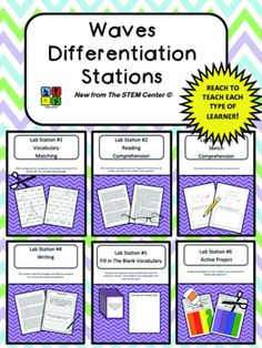 Hr diagram student led station lab middle school science waves differentiation stations ccuart Image collections