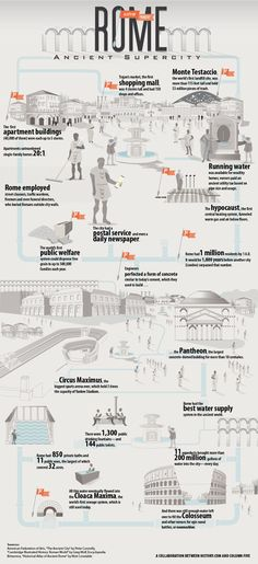 [infographic] Ancient Rome: A City of Firsts   Click here for the graphic: http://www.dailyinfographic.com/ancient-rome-a-city-of-firsts?utm_content=bufferd4ad8&utm_medium=social&utm_source=pinterest.com&utm_campaign=buffer