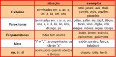 Encontrada no Google em colegioweb.com.br