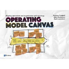 Operating Model Canvas (Other) Operating Model, Walmart, Canvases, Products, Business, Store, Canvas, At Walmart, Gadget