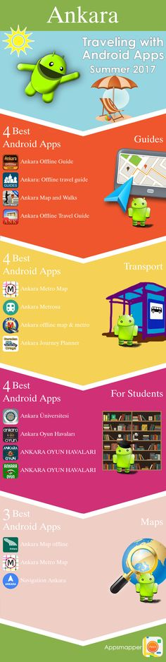 Ankara Android apps: Travel Guides, Maps, Transportation, Biking, Museums, Parking, Sport and apps for Students.