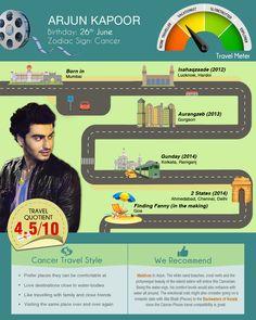 Find out Arjun Kapoor's #Travel Quotient
