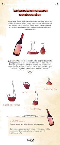 O decanter revela taninos e aromas antes escondidos nos vinhos. Seu tamanho e forma variam, mas todos tem a mesma finalidade...