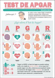 TEST DE APGAR para enfermeria_ Infografías - Página web de creativenurse