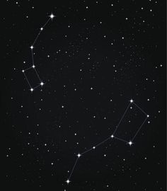 Asterism Vs. Constellation: What's the Difference?
