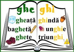 Grupurile de litere ghe, ghi Romanian Language, Teacher Supplies, Grammar, Curriculum, Activities For Kids, Preschool, Classroom, Learning, Logos
