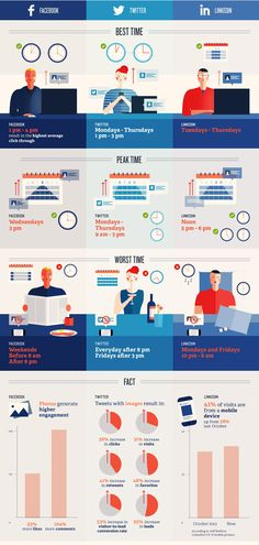 Best times to post to social media 1-facebook.jpg (700×1471)