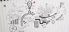 7 Insanely Creative Business Plan Templates | Inc.com
