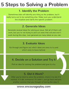A Simple 5 Step Process for Problem Solving — Encourage Play Problem Solving Activities, Problem Solving Skills, Coping Skills, Social Skills, Life Skills, Education Humor, Character Education, Art Education, Special Education