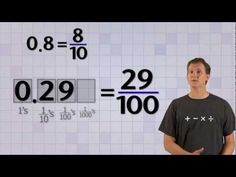 Math Antics - Convert any Fraction to a Decimal - YouTube
