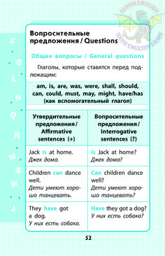 Английский язык 1-4 классы в схемах и таблицах. Вакуленко Н.Л. English Grammar Book, English Vocabulary, Questions To Ask, This Or That Questions, Study Organization, Good To Know, Sentences, Language, Teaching