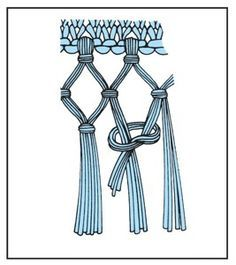 Instructions for single, double and triple knot fringe.