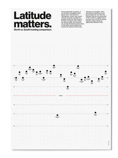 Olympic matters on Student Show Data Visualization Examples, Data Visualisation, Information Design, Design Thinking, Olympics, Infographic, Student, Graphic Design, Inspiration