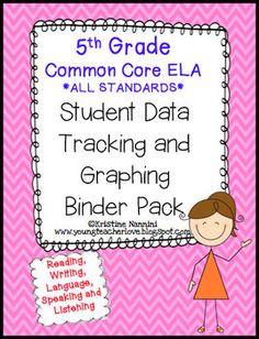 5th Grade Common Core: ELA/Literacy *ALL STANDARDS* {Student Data Binder Pack} - Miss Nannini - TeachersPayTeachers.com
