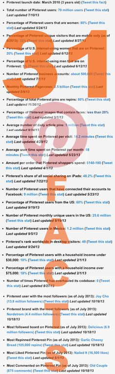 31 #Pinterest Facts compiled by #CraigSmith.  |   Follow Pinterest FAQ Pins curated by Joseph K. Levene, Principal, Joseph K. Levene Fine Art, Ltd. | #JKLFA | http://pinterest.com/jklfa/pinterest-faq/