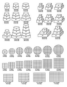 Cake sizes & servings.  May need this someday especially for a wedding cake.