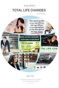 www.totallifechangws.com/6020011