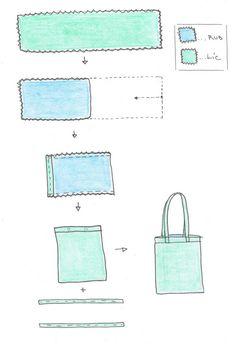 draw me a unicorn  home sewn cloth bag diy