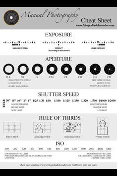 Basic photography technique